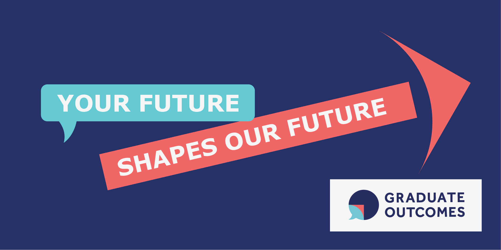 A promotional image for Graduate Outcomes with the caption 'your future shapes our future'.