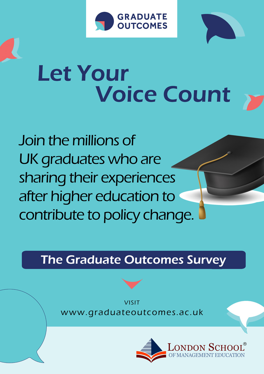 A poster inviting students to learn more about the Graduate Outcomes survey.