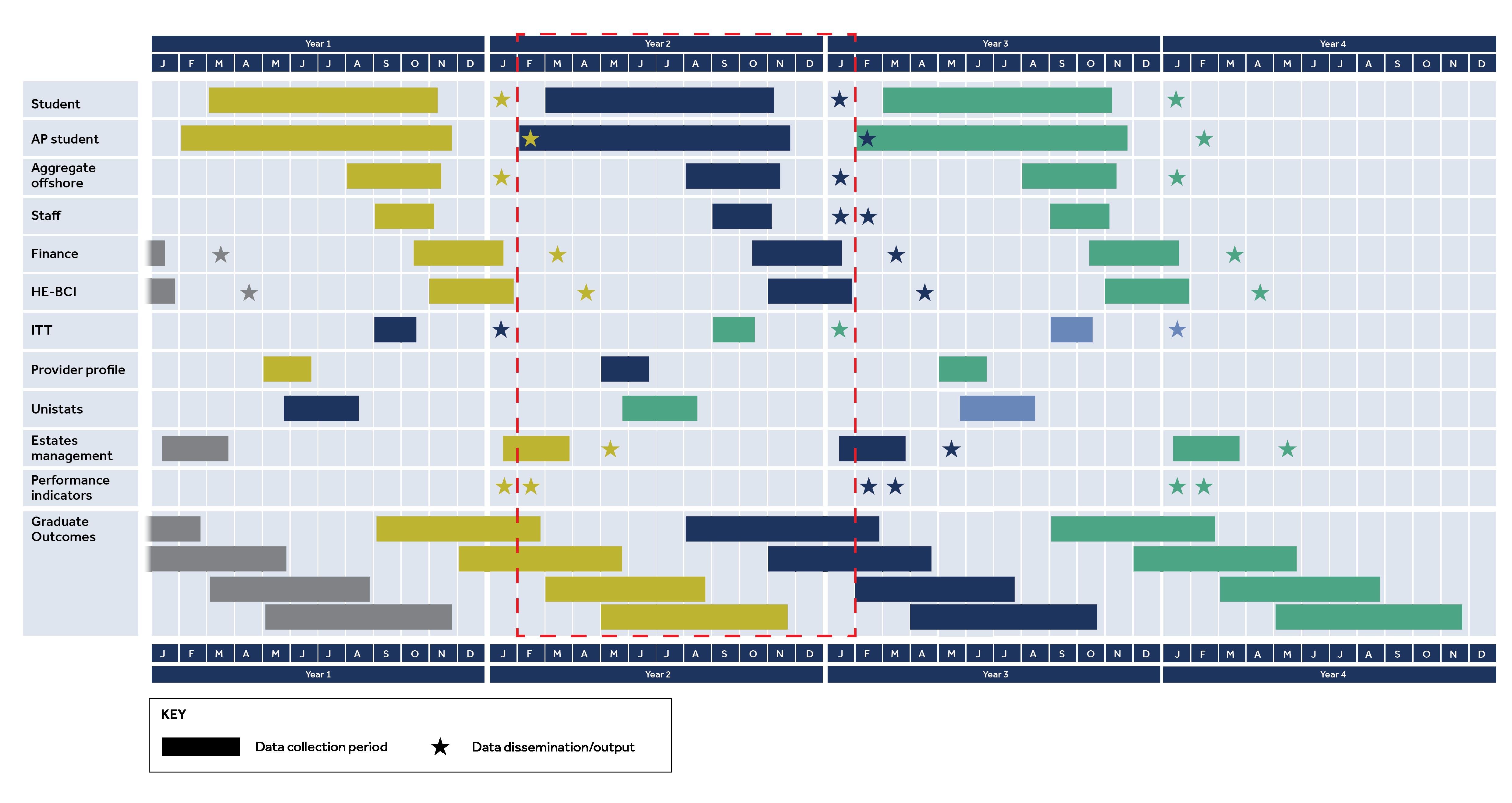 Master data calendar one year