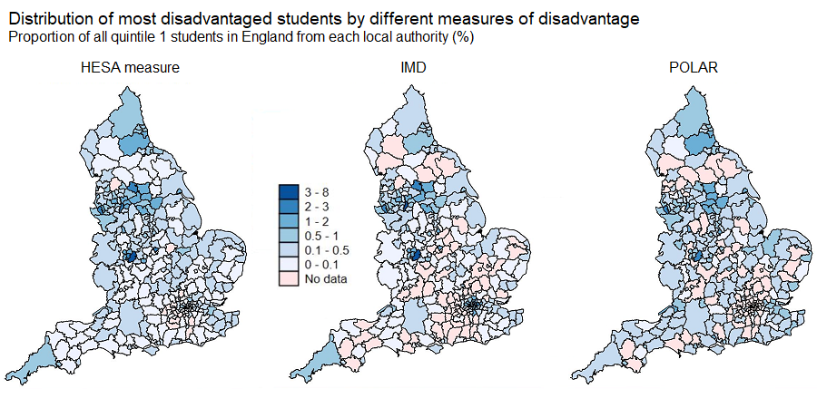 The HESA measure of disadvantage is more sensitive to disadvantage in more rural areas of England than IMD and POLAR measures. Further detail is described in the text of the page.