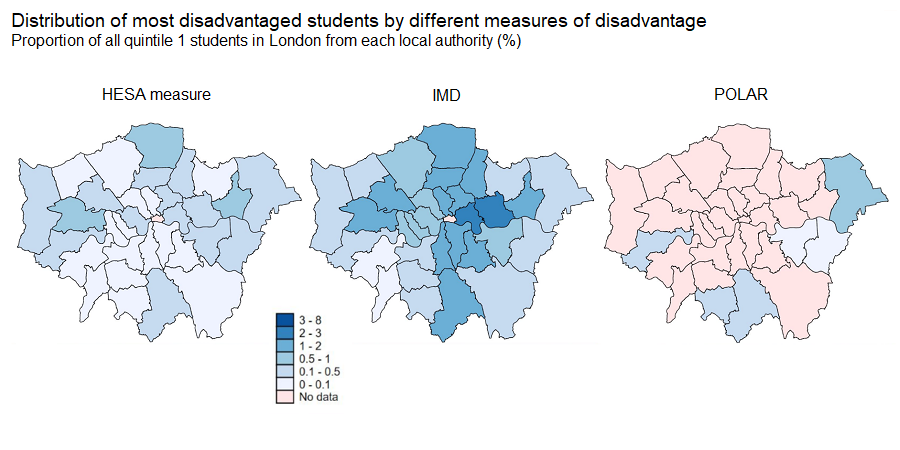 The HESA measure of disavdantage identifies disadvantage more evenly throughout London while IMD shows a high concentration and POLAR identifies very little disadvantage. Further detail is described in the text of the page.