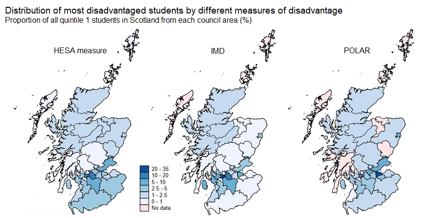 The HESA measure of disadvantage identifies disadvantaged students from rural areas of Scotland that are not identified by the IMD and POLAR measures. Further detail is described in the text of the page.
