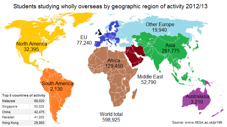 Students studying wholly overseas by geographic region of activity 2012/13