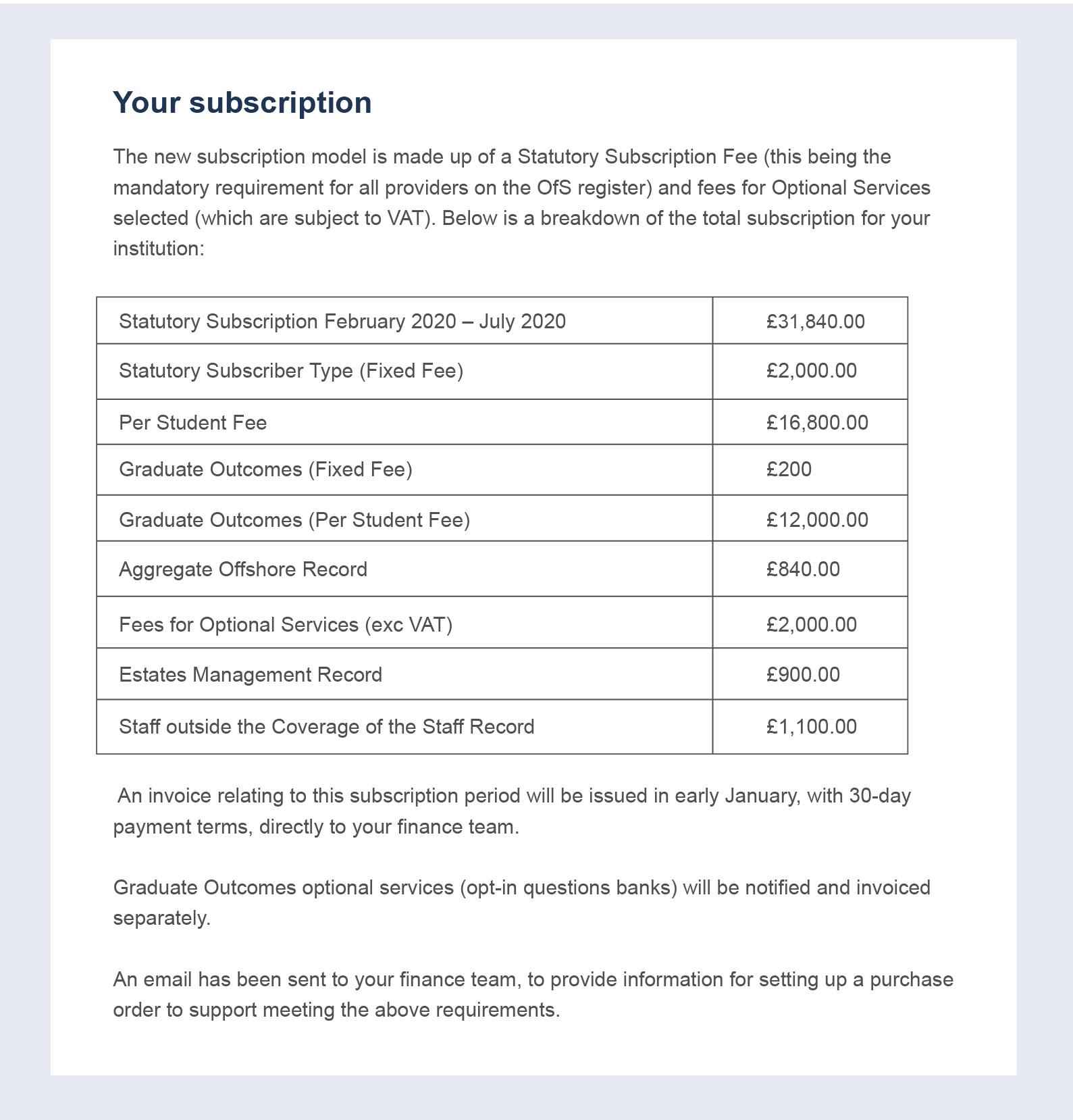 specimen subscription email