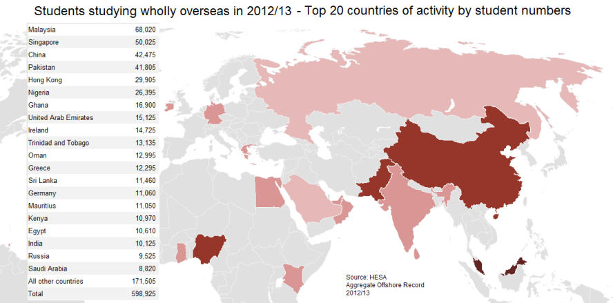 Students studying wholly overseas in 2012/13: Top 20 countries of activity by student numbers