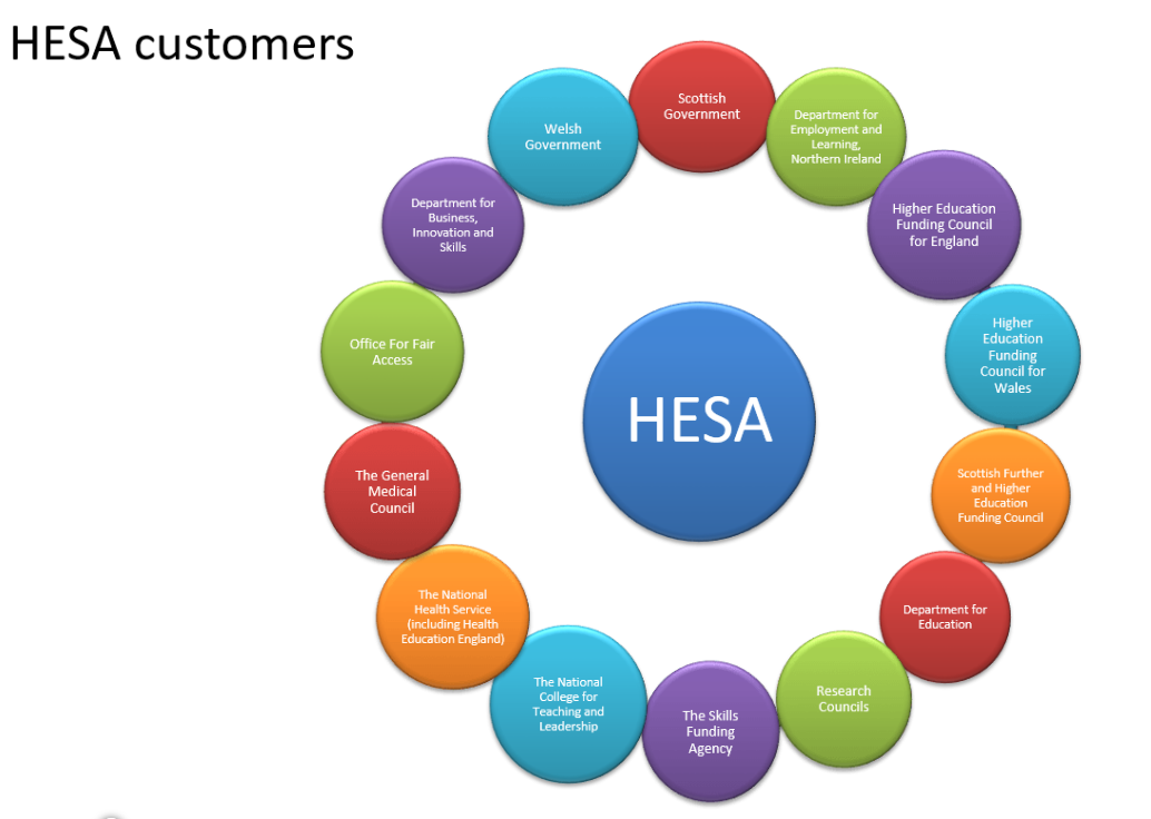 About HESA training video