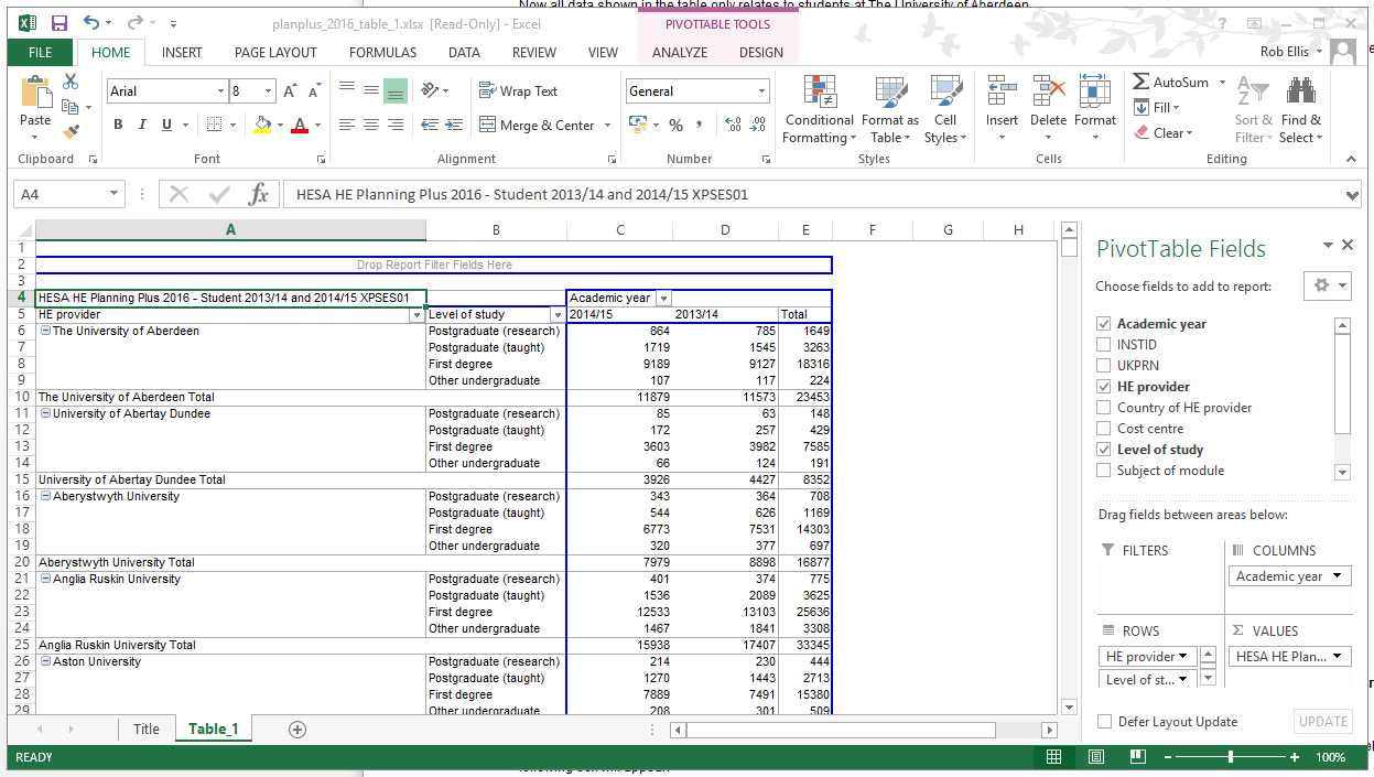 using our pivottables hesa