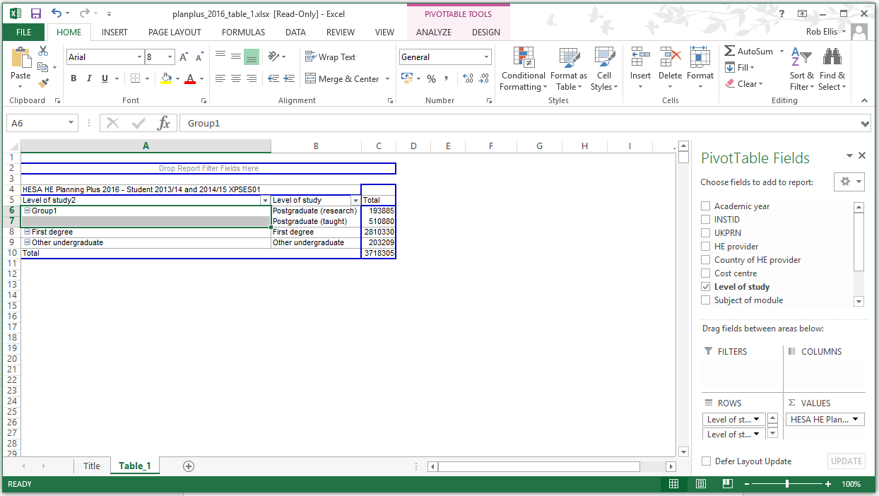 using our pivottables | hesa