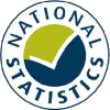 National Statistic